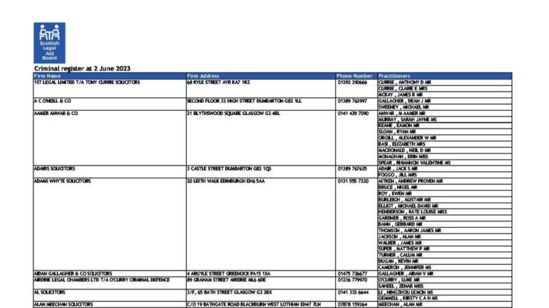 Criminal Legal Assistance Register
